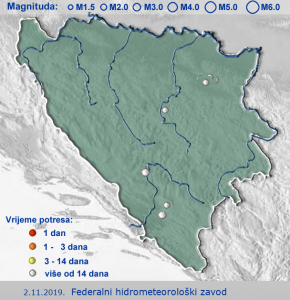 http://www.fhmzbih.gov.ba/latinica/index.php